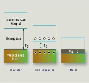 energybands