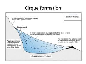 geo-1-glacial-environments-22-638